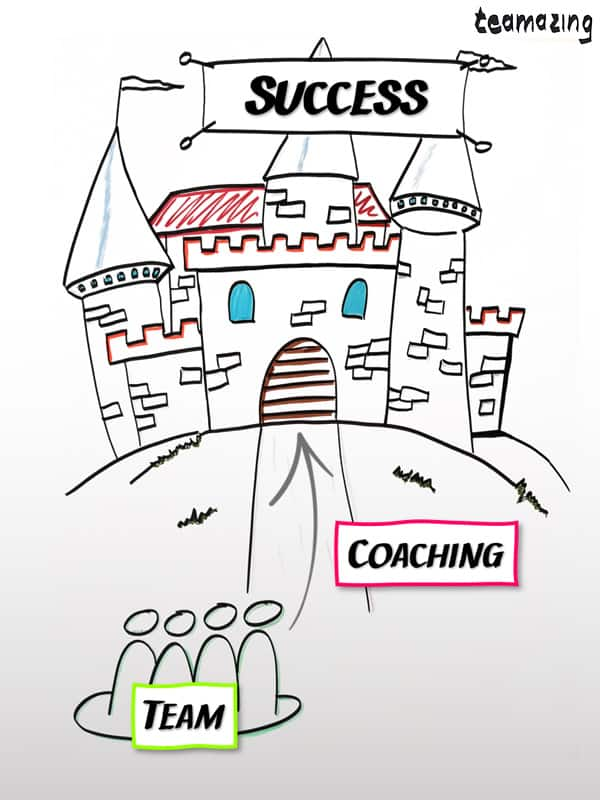Coaching for managers to lead virtual teams to success